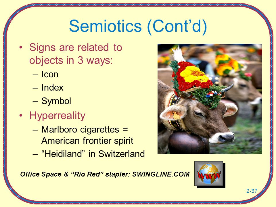 2-37 Semiotics (Cont'd) Signs are related to objects in 3 ways: –Icon –Index –Symbol Hyperreality –Marlboro cigarettes = American frontier spirit – Heidiland in Switzerland Office Space & Rio Red stapler: SWINGLINE.COM