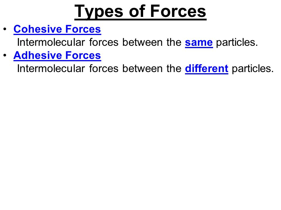 Types of Forces Cohesive Forces Intermolecular forces between the same particles.