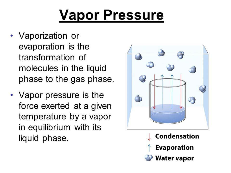 Vapor Pressure Vaporization or evaporation is the transformation of molecules in the liquid phase to the gas phase. Vapor pressure is the force exerte