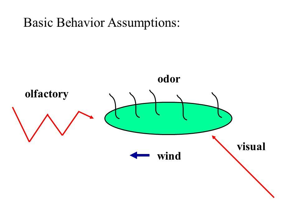wind odor visual olfactory Basic Behavior Assumptions: