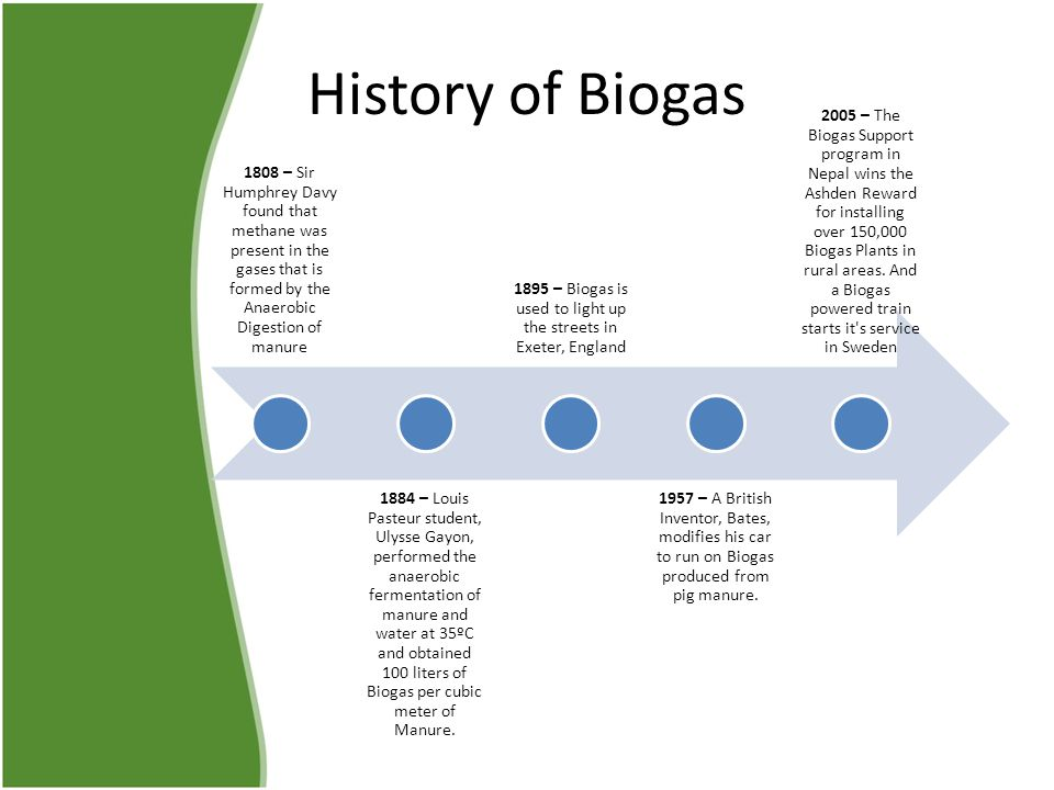 History of Biogas 1808 – Sir Humphrey Davy found that methane was present in the gases that is formed by the Anaerobic Digestion of manure 1884 – Loui