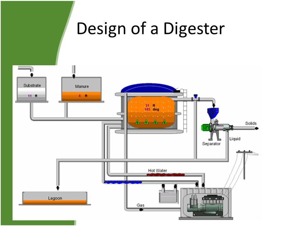 Design of a Digester