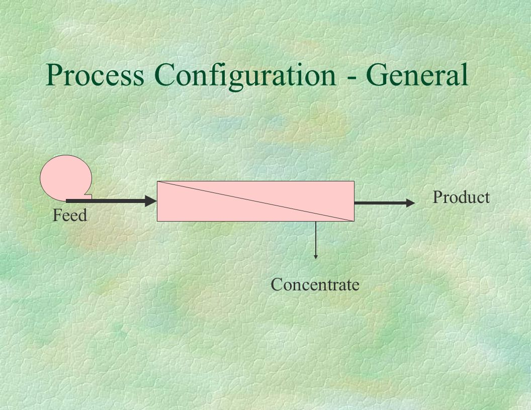 Process Configuration - General Concentrate Product Feed