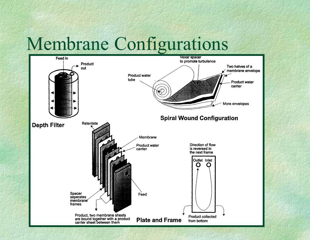 More Membrane Configurations