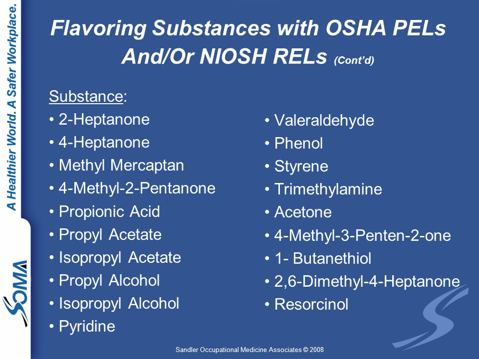 Sandler Occupational Medicine Associates © 2008 Flavoring Substances with OSHA PELs And/Or NIOSH RELs (Cont'd) Substance: 2-Heptanone 4-Heptanone Methyl Mercaptan 4-Methyl-2-Pentanone Propionic Acid Propyl Acetate Isopropyl Acetate Propyl Alcohol Isopropyl Alcohol Pyridine Valeraldehyde Phenol Styrene Trimethylamine Acetone 4-Methyl-3-Penten-2-one 1- Butanethiol 2,6-Dimethyl-4-Heptanone Resorcinol