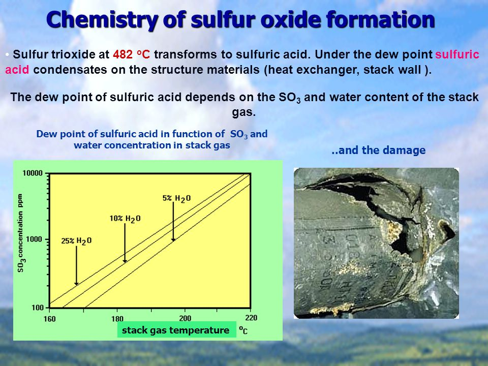 Chemistry of sulfur oxide formation The dew point of sulfuric acid depends on the SO 3 and water content of the stack gas.