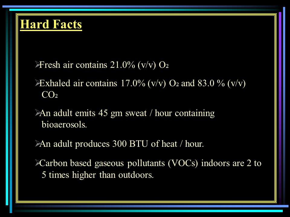 Hard Facts  Fresh air contains 21.0% (v/v) O 2  Exhaled air contains 17.0% (v/v) O 2 and 83.0 % (v/v) CO 2  An adult emits 45 gm sweat / hour containing bioaerosols.
