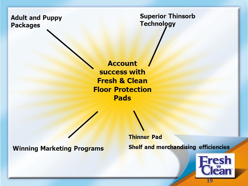 19 Superior Thinsorb Technology Adult and Puppy Packages Winning Marketing Programs Thinner Pad Shelf and merchandising efficiencies Account success with Fresh & Clean Floor Protection Pads