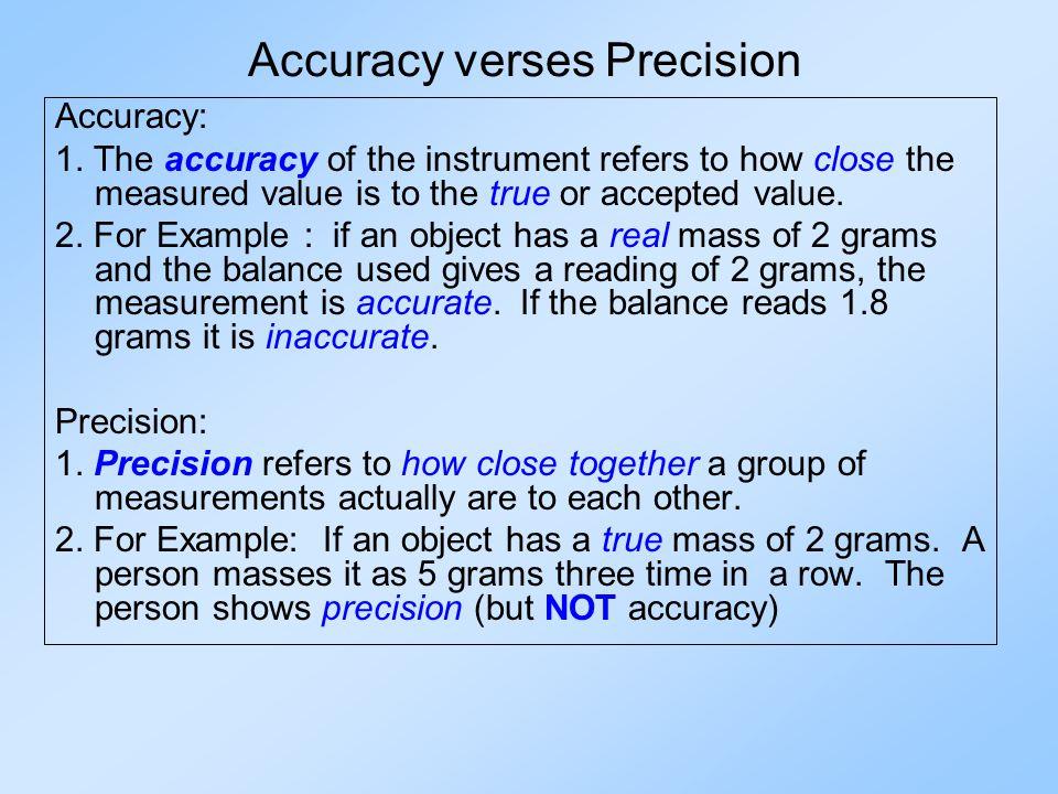 Accuracy verses Precision Accuracy: 1.