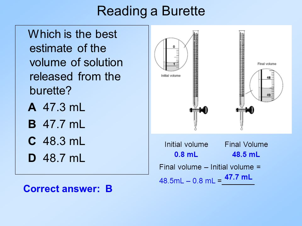 Reading a Burette Which is the best estimate of the volume of solution released from the burette.