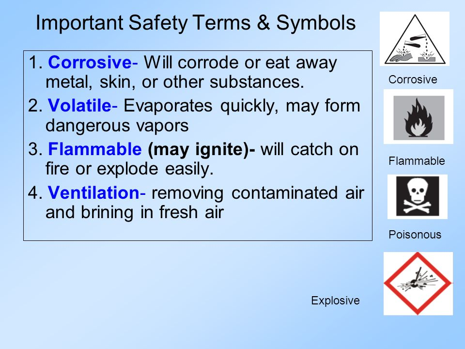 Lab Safety This picture indicates that the chemical represented is — A pressurized B corrosive C flammable D toxic This is the safety symbol for ____________ Corrosive material Correct answer: Choice B