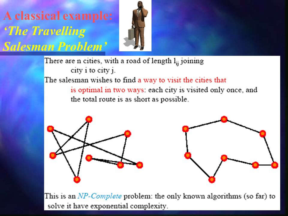 A classical example: 'The Travelling Salesman Problem'