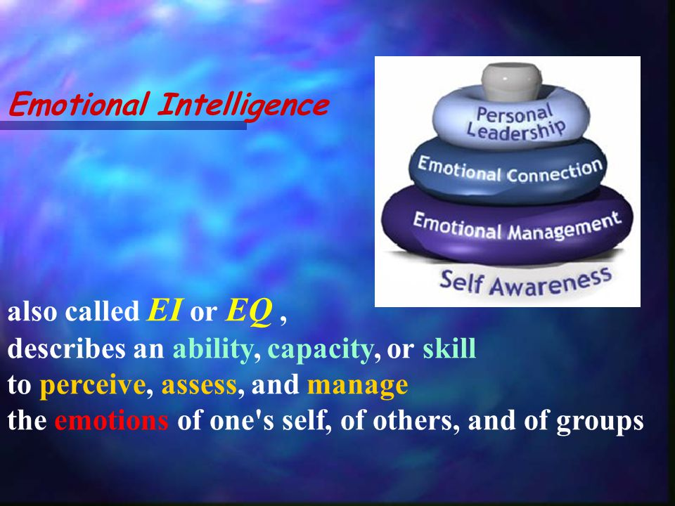 Emotional Intelligence also called EI or EQ, describes an ability, capacity, or skill to perceive, assess, and manage the emotions of one s self, of others, and of groups
