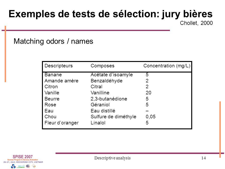 Descriptive analysis14 Exemples de tests de sélection: jury bières Matching odors / names DescripteursComposesConcentration (mg/L) BananeAcétate d'isoamyle5 Amande amèreBenzaldéhyde2 CitronCitral2 VanilleVanilline20 Beurre2,3-butanédione5 RoseGéraniol5 EauEau distillé– ChouSulfure de diméthyle0,05 Fleur d'orangerLinalol5 Chollet, 2000