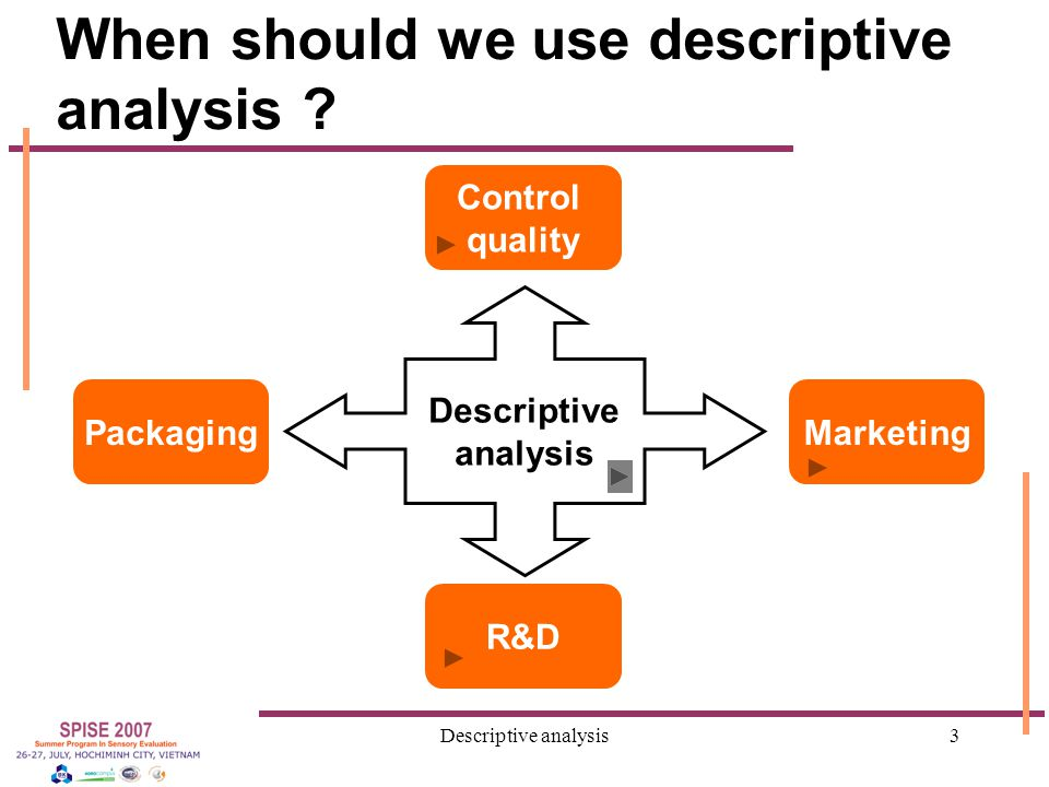 Descriptive analysis3 When should we use descriptive analysis ? Descriptive analysis Packaging R&D Control quality Marketing