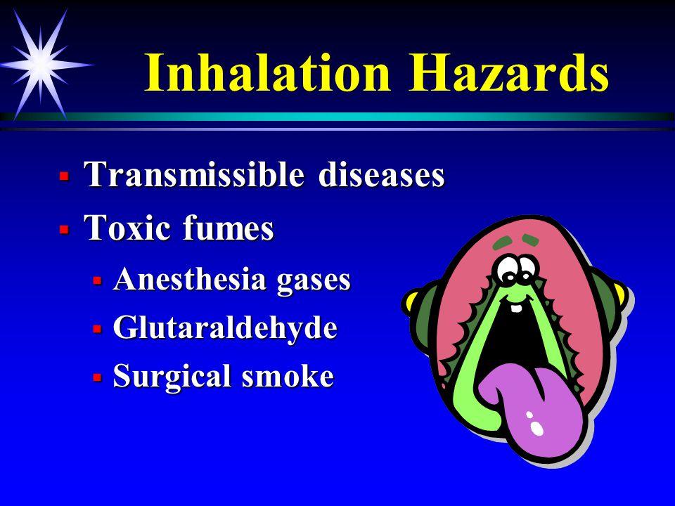 Hazards of Plume  Odor  Particulate Matter Size  Viability  Endoscopy concerns