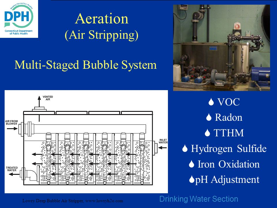Drinking Water Section Aeration (Air Stripping) Multi-Staged Bubble System Lowry Deep Bubble Air Stripper, www.lowryh2o.com  VOC  Radon  TTHM  Hyd