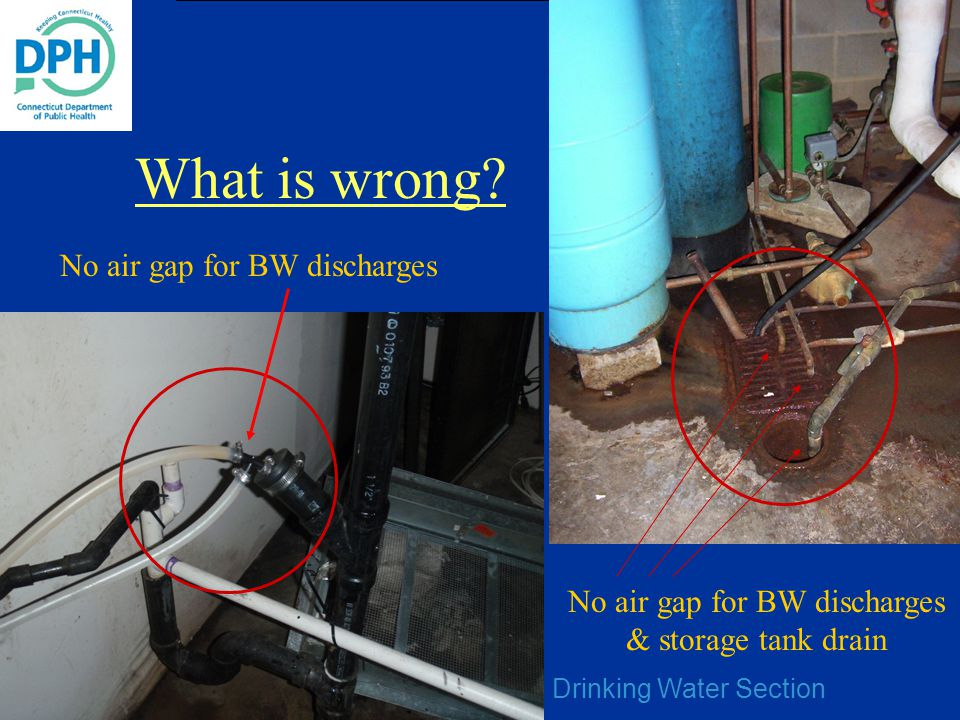 Drinking Water Section What is wrong? No air gap for BW discharges & storage tank drain No air gap for BW discharges