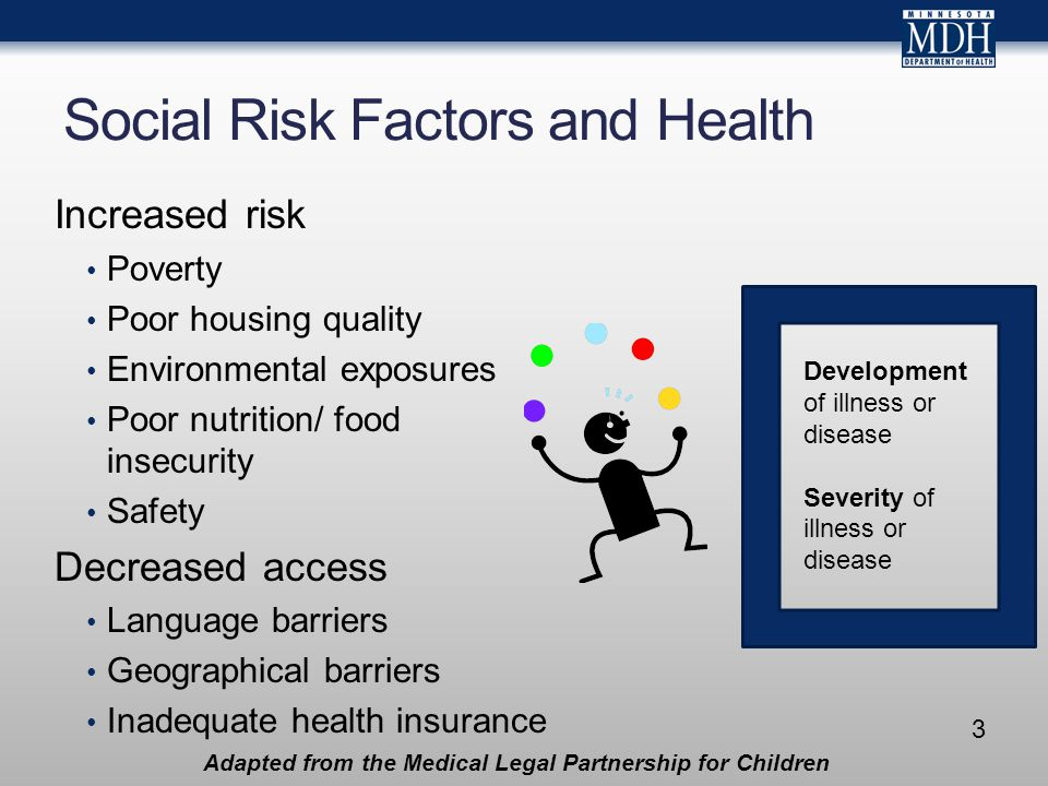 3 Social Risk Factors and Health Increased risk Poverty Poor housing quality Environmental exposures Poor nutrition/ food insecurity Safety Decreased