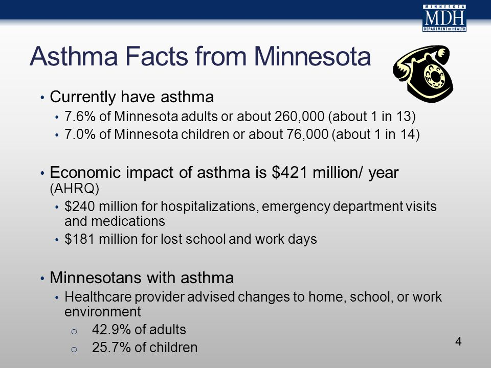4 Asthma Facts from Minnesota Currently have asthma 7.6% of Minnesota adults or about 260,000 (about 1 in 13) 7.0% of Minnesota children or about 76,0