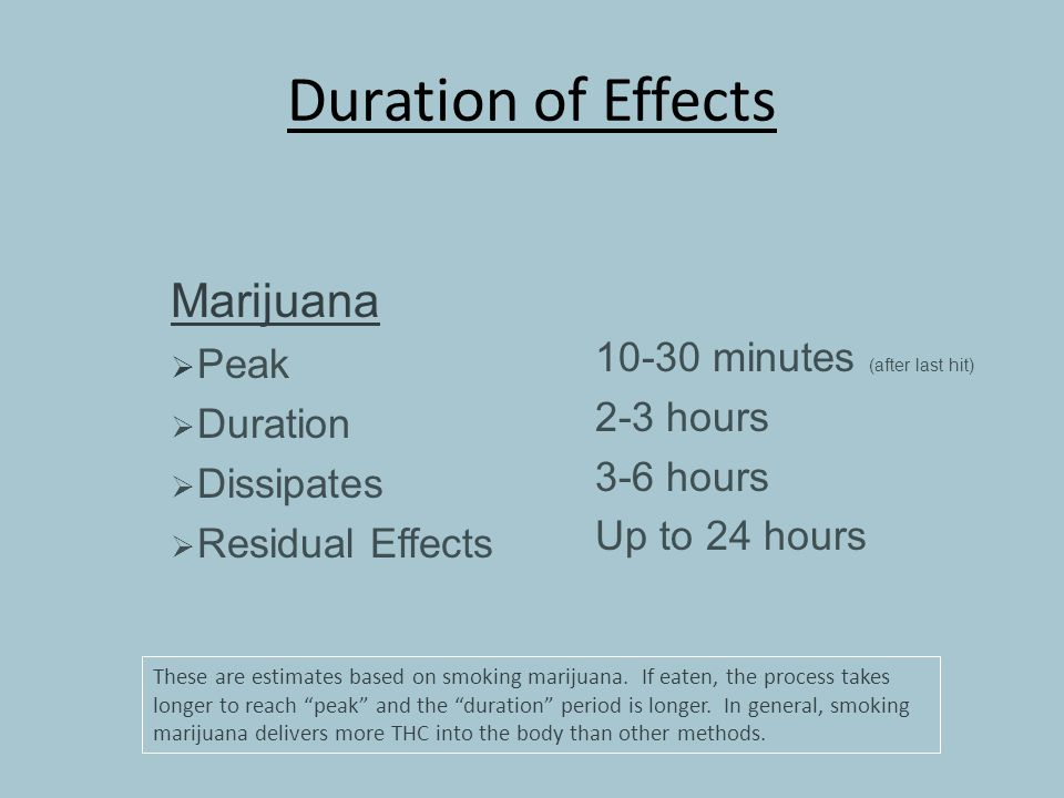 Duration of Effects Marijuana  Peak  Duration  Dissipates  Residual Effects 10-30 minutes (after last hit) 2-3 hours 3-6 hours Up to 24 hours These are estimates based on smoking marijuana.