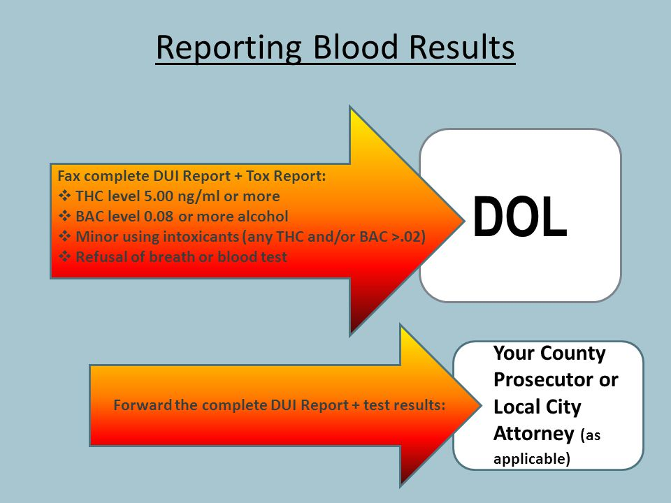 DOL Reporting Blood Results Fax complete DUI Report + Tox Report:  THC level 5.00 ng/ml or more  BAC level 0.08 or more alcohol  Minor using intoxicants (any THC and/or BAC >.02)  Refusal of breath or blood test Forward the complete DUI Report + test results: Your County Prosecutor or Local City Attorney (as applicable)
