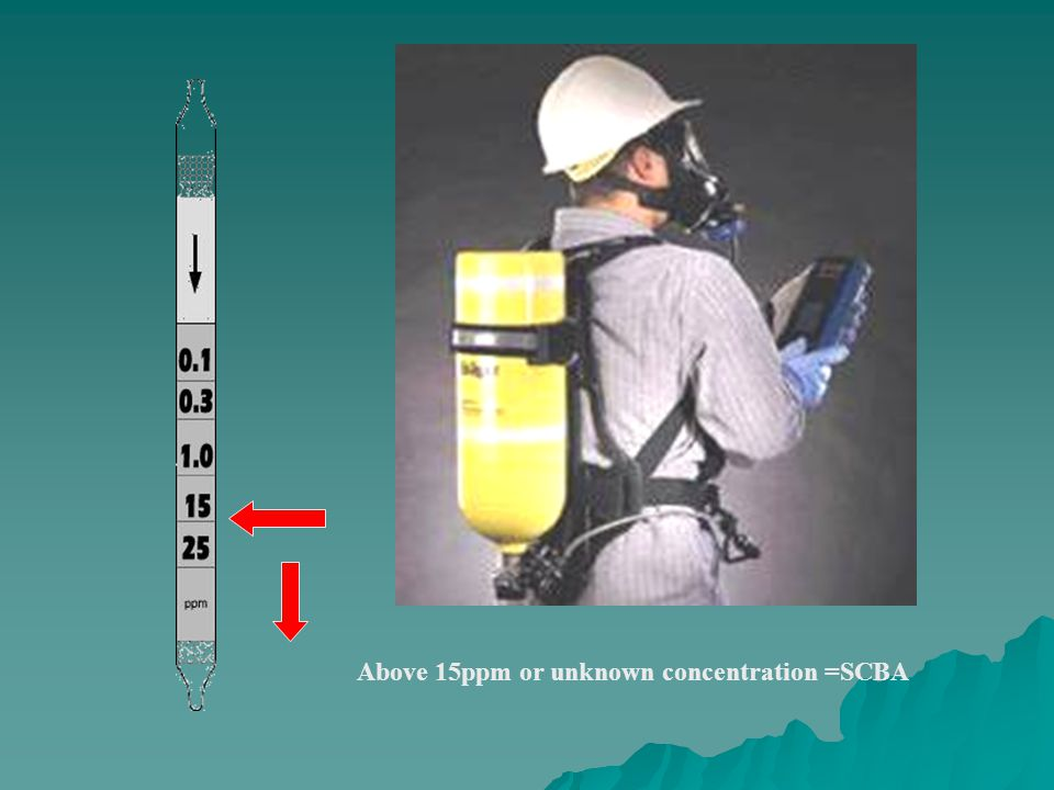 Above 15ppm or unknown concentration =SCBA