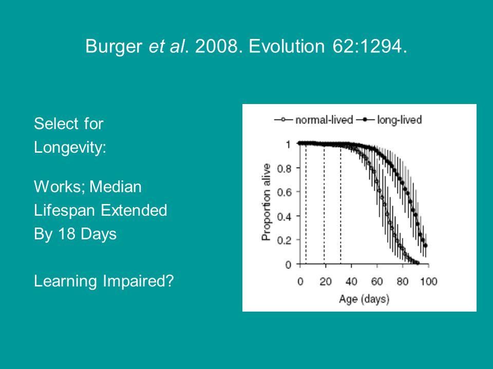 Burger et al. 2008. Evolution 62:1294.