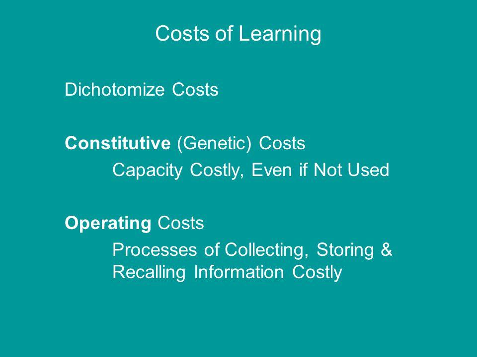 Burger et al. 2008. Evolution 62:1294. Selection for Learning Effective Costs?