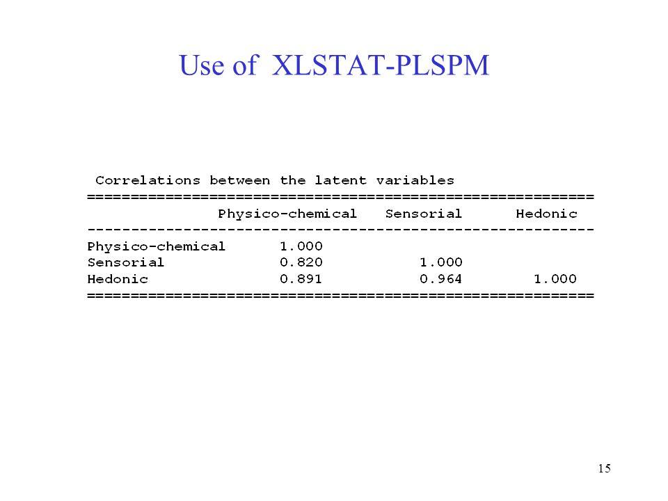 15 Use of XLSTAT-PLSPM