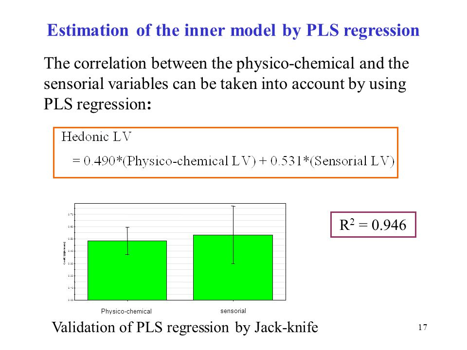 17 Estimation of the inner model by PLS regression R 2 = 0.946 The correlation between the physico-chemical and the sensorial variables can be taken into account by using PLS regression: 0.00 0.10 0.20 0.30 0.40 0.50 0.60 0.70 Physico-chemical sensorial CoeffCS[1](hédonic) Validation of PLS regression by Jack-knife