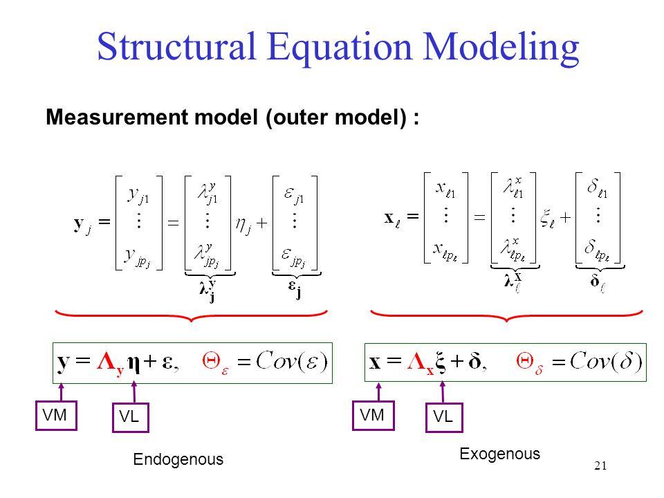 21 Structural Equation Modeling Measurement model (outer model) : VM VL VM Endogenous Exogenous