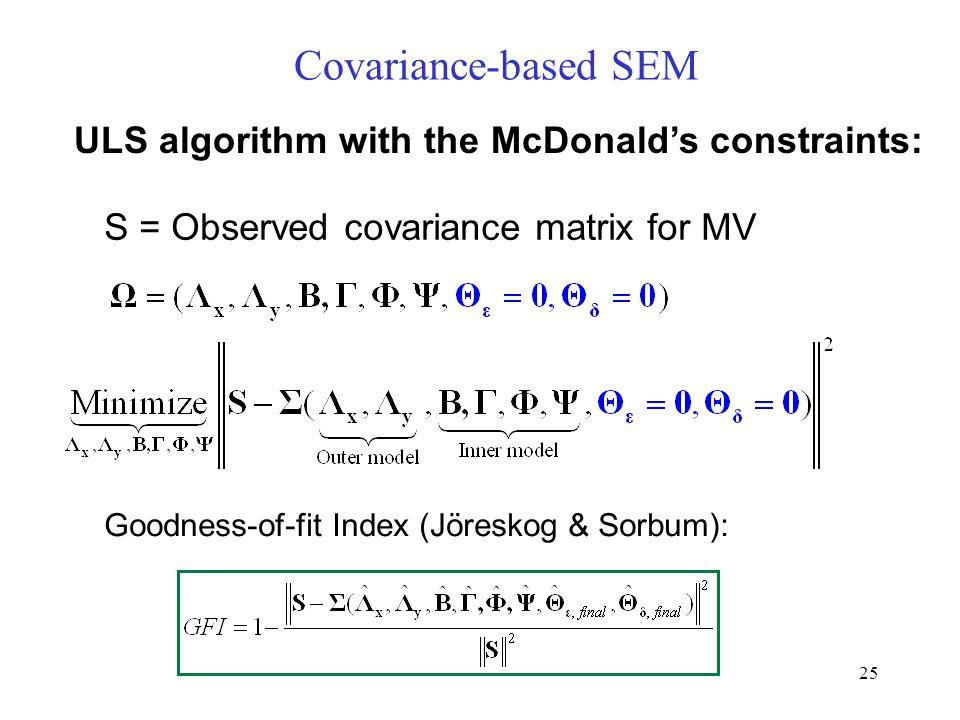 25 Covariance-based SEM ULS algorithm with the McDonald's constraints: S = Observed covariance matrix for MV Goodness-of-fit Index (Jöreskog & Sorbum):