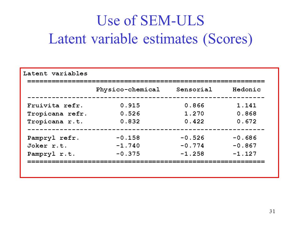31 Use of SEM-ULS Latent variable estimates (Scores) Latent variables =========================================================== Physico-chemical Sensorial Hedonic ----------------------------------------------------------- Fruivita refr.