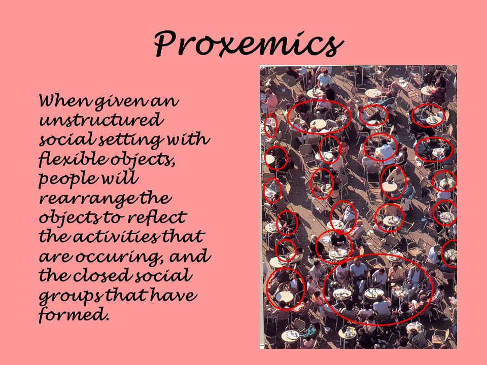 Proxemics When given an unstructured social setting with flexible objects, people will rearrange the objects to reflect the activities that are occuring, and the closed social groups that have formed.