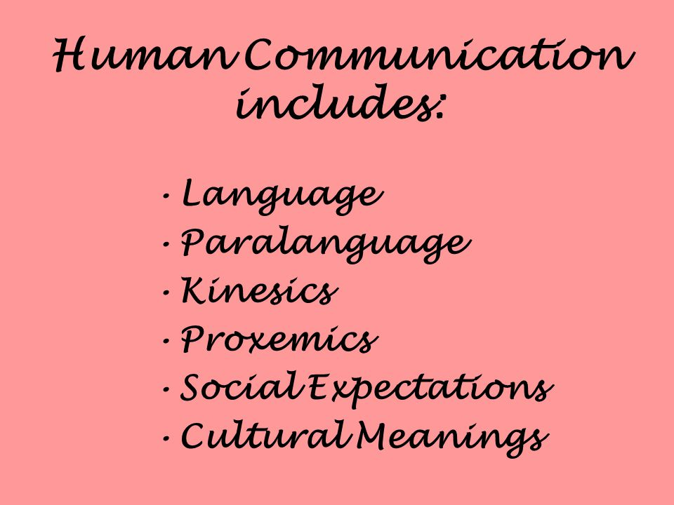 Human Communication includes: Language Paralanguage Kinesics Proxemics Social Expectations Cultural Meanings