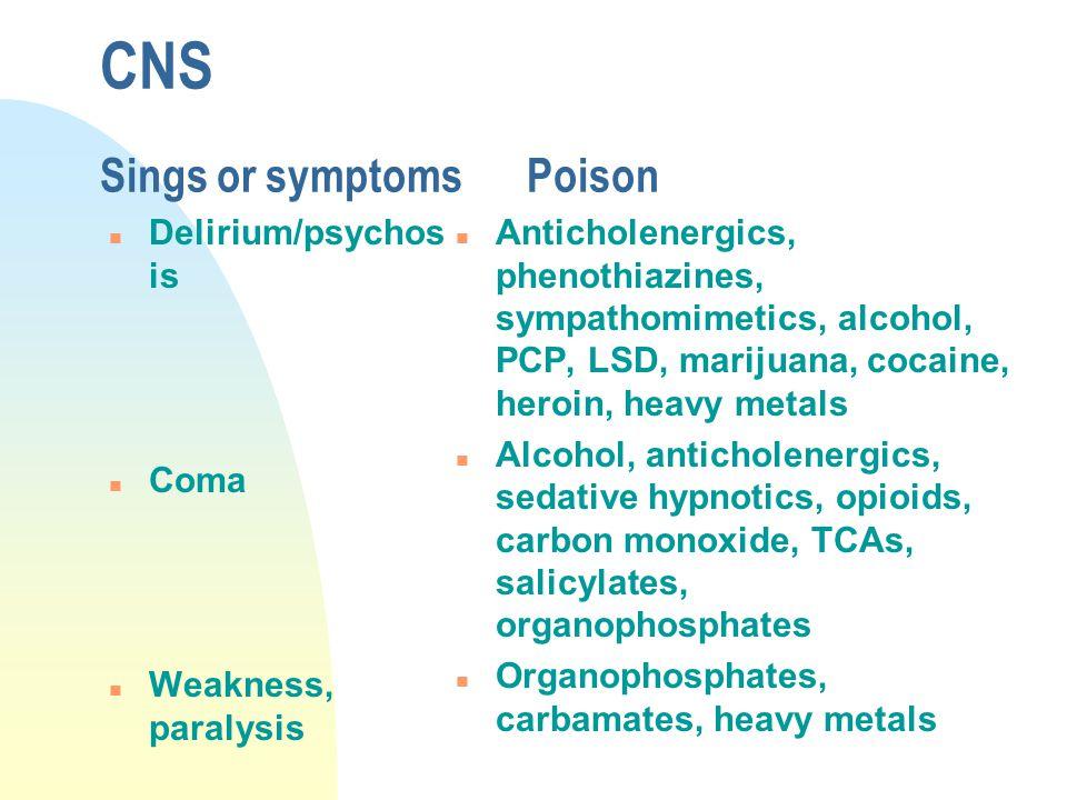 CNS Sings or symptomsPoison n Delirium/psychos is n Coma n Weakness, paralysis n Anticholenergics, phenothiazines, sympathomimetics, alcohol, PCP, LSD