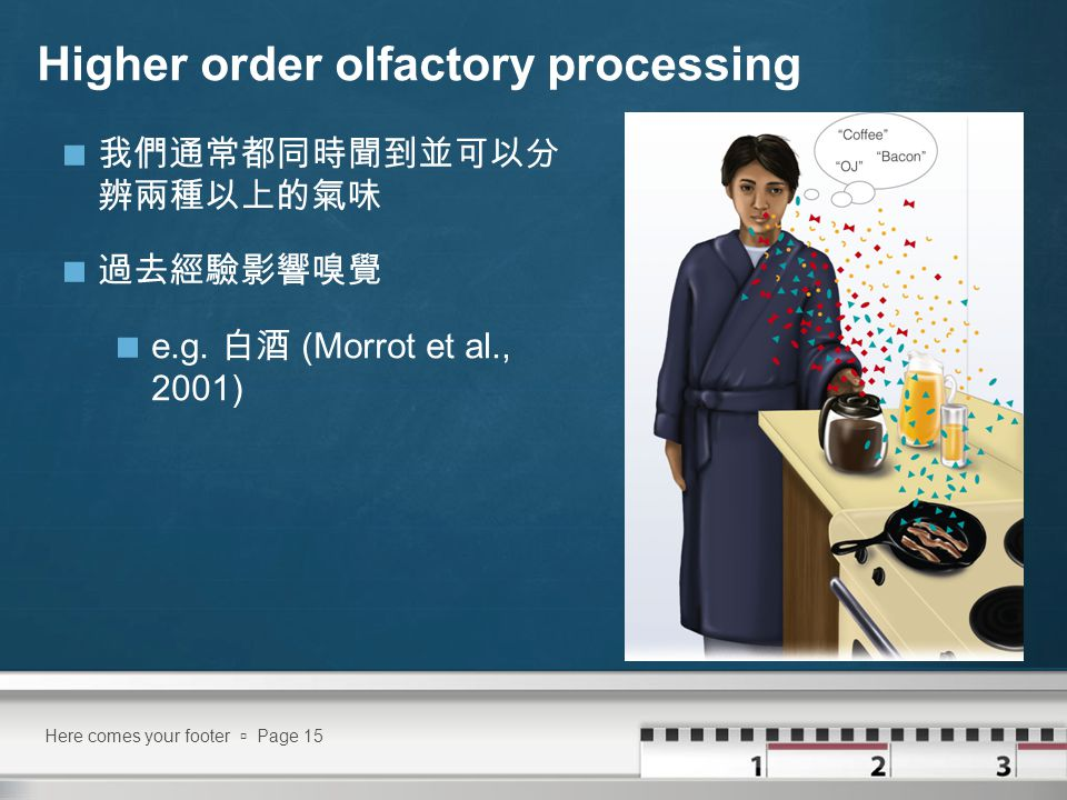 Here comes your footer  Page 15 Higher order olfactory processing  我們通常都同時聞到並可以分 辨兩種以上的氣味  過去經驗影響嗅覺  e.g.