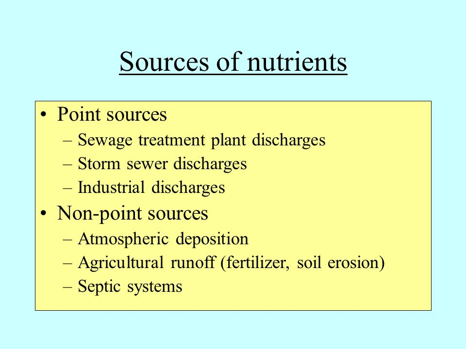 Sources of nutrients Point sources –Sewage treatment plant discharges –Storm sewer discharges –Industrial discharges Non-point sources –Atmospheric deposition –Agricultural runoff (fertilizer, soil erosion) –Septic systems