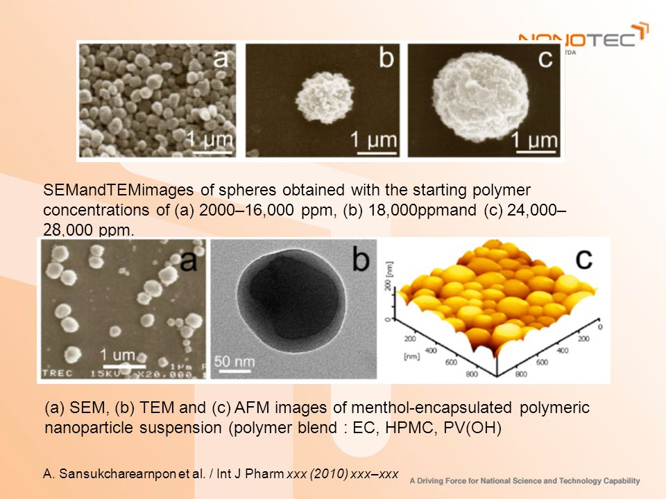 SEMandTEMimages of spheres obtained with the starting polymer concentrations of (a) 2000–16,000 ppm, (b) 18,000ppmand (c) 24,000– 28,000 ppm.