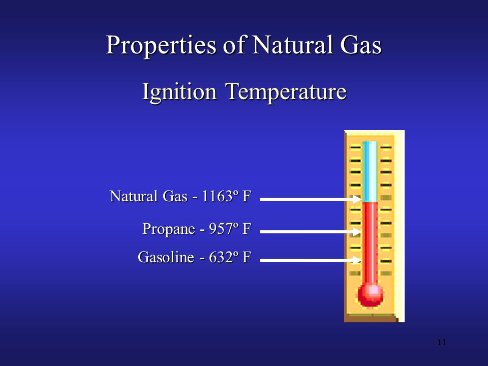 11 Properties of Natural Gas Ignition Temperature Natural Gas - 1163º F Propane - 957º F Gasoline - 632º F