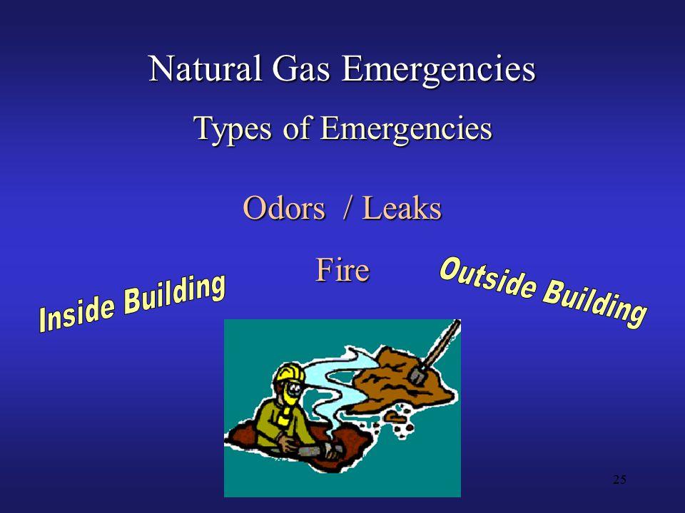 25 Natural Gas Emergencies Types of Emergencies Odors / Leaks Fire