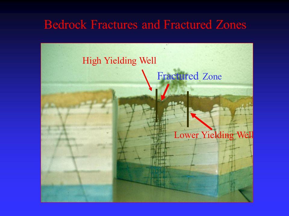 Bedrock Fractures and Fractured Zones High Yielding Well Fractured Zone Lower Yielding Well