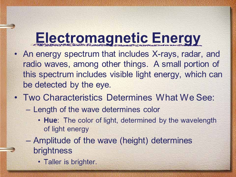 Electromagnetic Energy An energy spectrum that includes X-rays, radar, and radio waves, among other things. A small portion of this spectrum includes