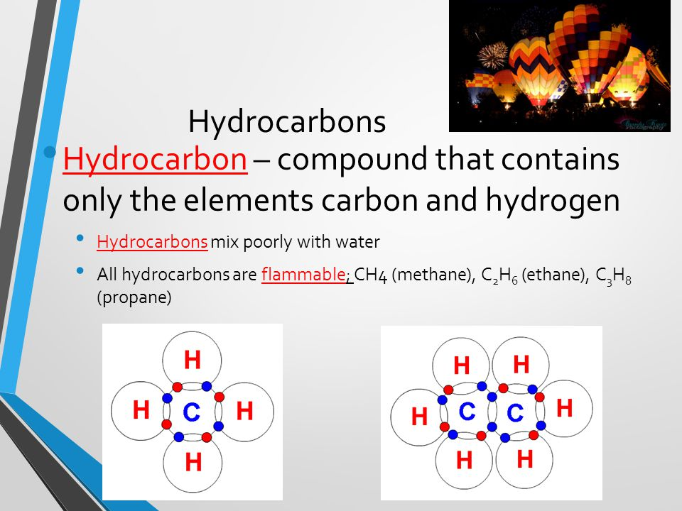 Hydrocarbons Hydrocarbon – compound that contains only the elements carbon and hydrogen Hydrocarbons mix poorly with water All hydrocarbons are flammable; CH4 (methane), C 2 H 6 (ethane), C 3 H 8 (propane)