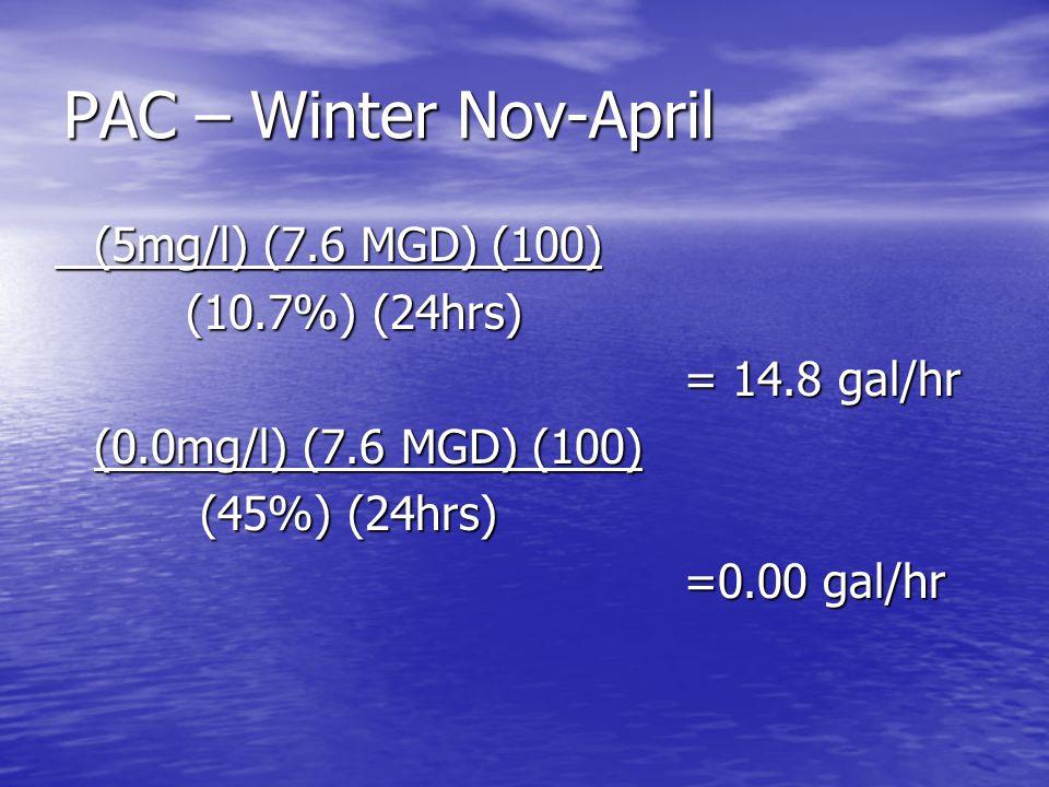 PAC – Winter Nov-April (5mg/l) (7.6 MGD) (100) (10.7%) (24hrs) (10.7%) (24hrs) = 14.8 gal/hr (0.0mg/l) (7.6 MGD) (100) (45%) (24hrs) (45%) (24hrs) =0.00 gal/hr