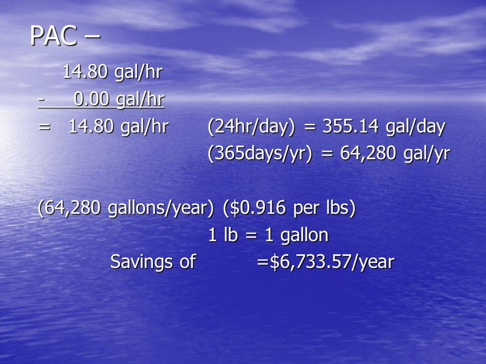 PAC – 14.80 gal/hr - 0.00 gal/hr = 14.80 gal/hr(24hr/day) = 355.14 gal/day (365days/yr) = 64,280 gal/yr (64,280 gallons/year) ($0.916 per lbs) 1 lb = 1 gallon Savings of=$6,733.57/year