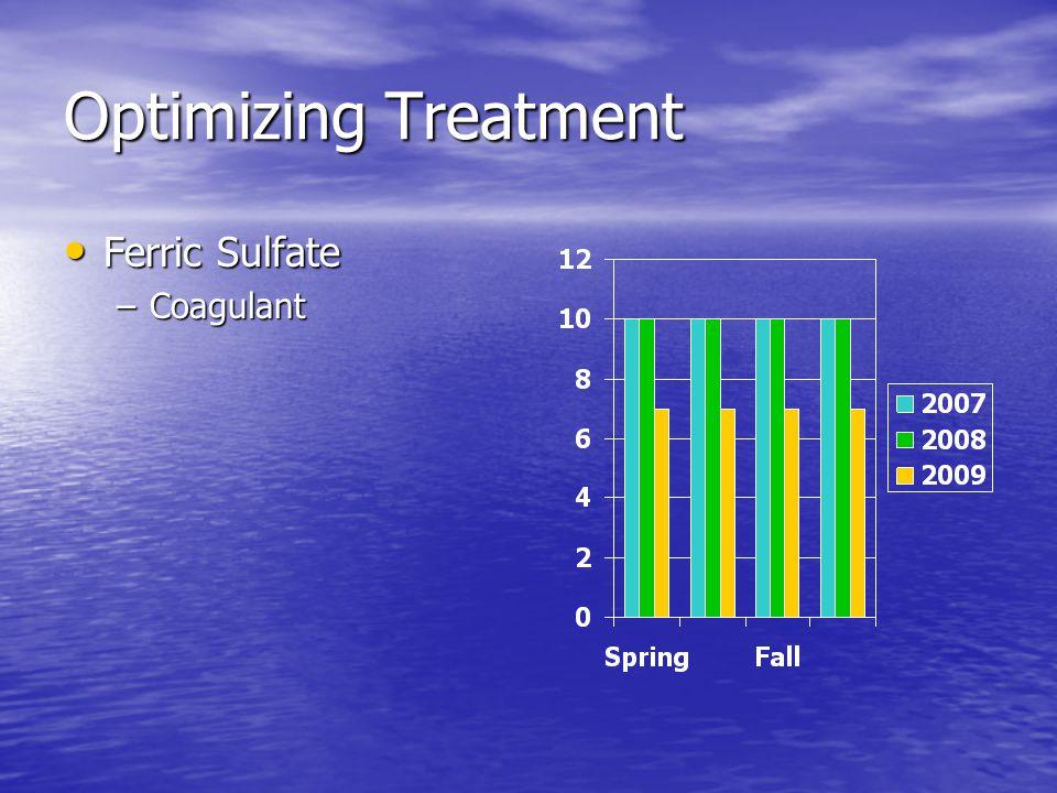 Optimizing Treatment Ferric Sulfate Ferric Sulfate –Coagulant