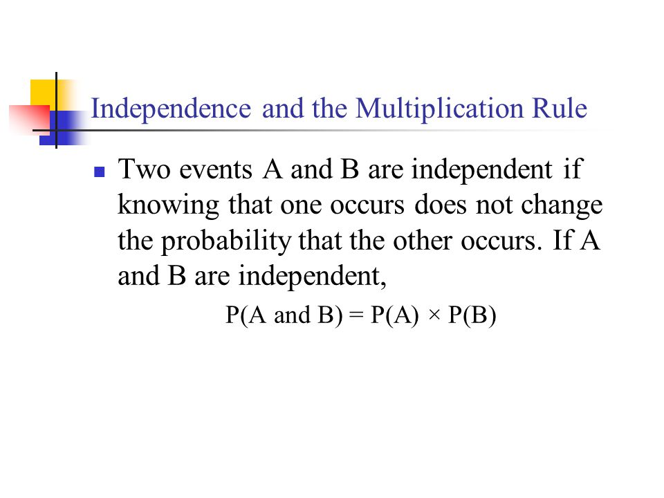 Independence and the Multiplication Rule Two events A and B are independent if knowing that one occurs does not change the probability that the other occurs.