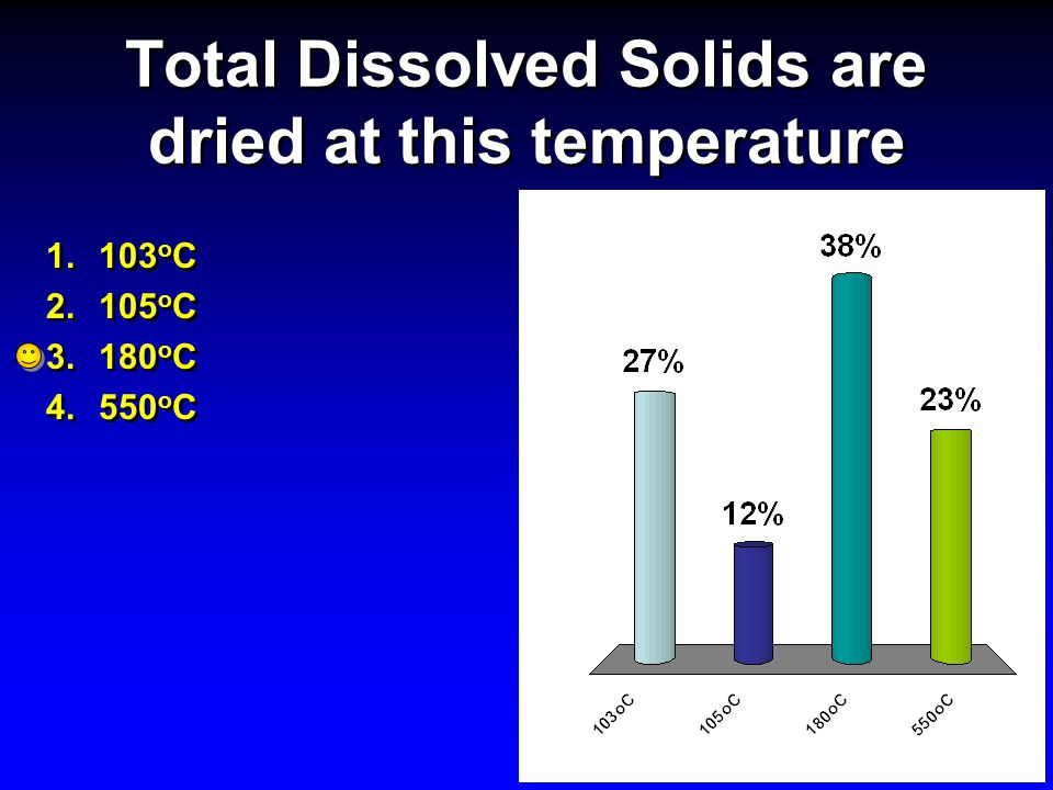 Total Dissolved Solids are dried at this temperature 1.103 o C 2.105 o C 3.180 o C 4.550 o C 1.103 o C 2.105 o C 3.180 o C 4.550 o C